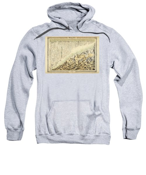 Comparative Map Of The Mountains And Rivers Of The World - Historical Chart Sweatshirt