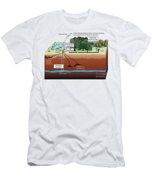Carbon Dioxide Sequestration Men's T-Shirt (Athletic Fit)