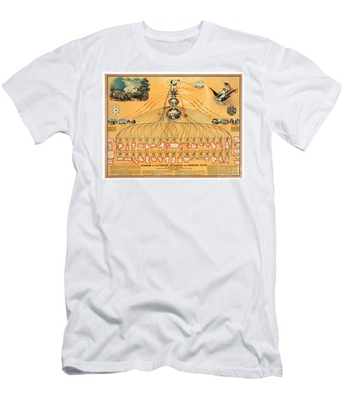 Men's T-Shirt (Athletic Fit) featuring the painting Diagram Of The United States Federal Government 1862 by Peter Gumaer Ogden