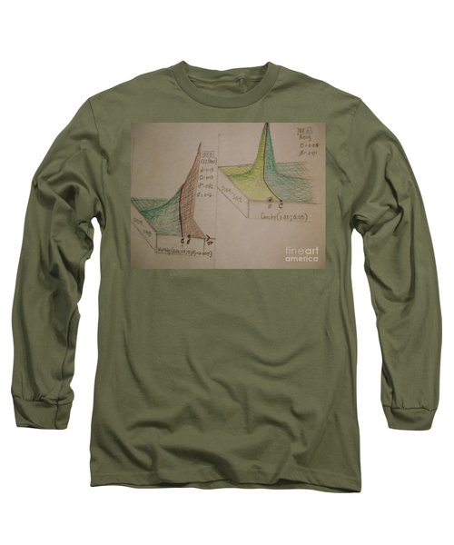 Financial Visual 3d Deo 2018 Long Sleeve T-Shirt