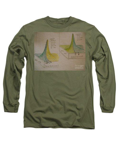 Financial Visual 3d Msft 2018 Long Sleeve T-Shirt