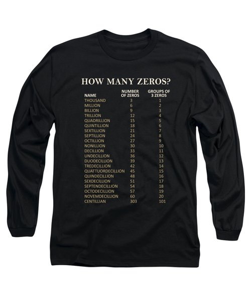 Big Numbers How Many Zeros Long Sleeve T-Shirt