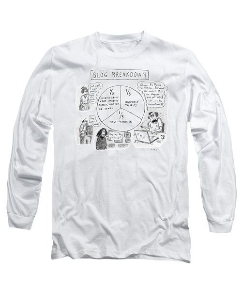 A Pie Chart Titled Blog Breakdown Is Divided Long Sleeve T-Shirt