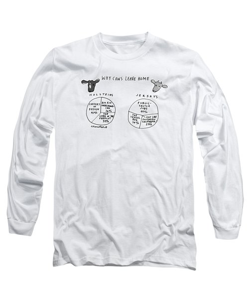 Why Cows Leave Home Long Sleeve T-Shirt