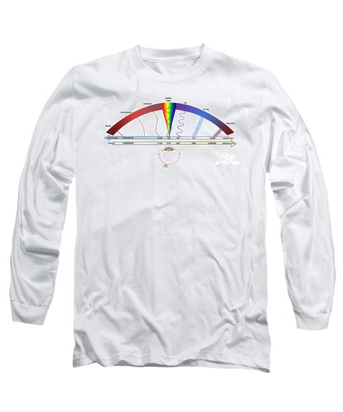 Electromagnetic Spectrum Long Sleeve T-Shirt