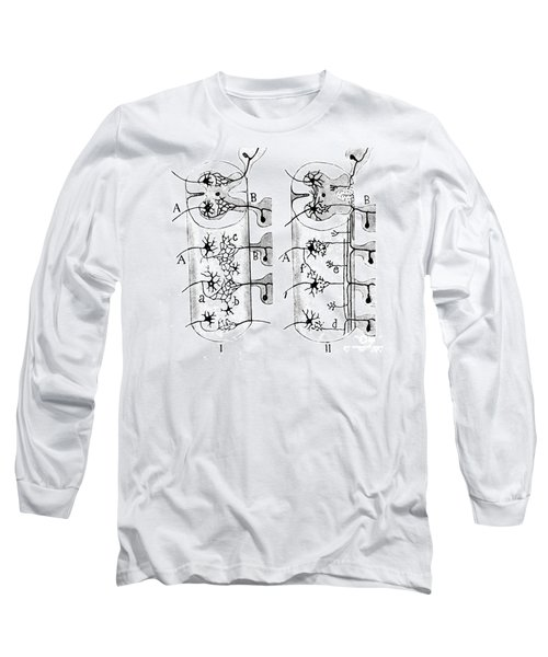 Neuroglia Cells Illustrated By Cajal Long Sleeve T-Shirt