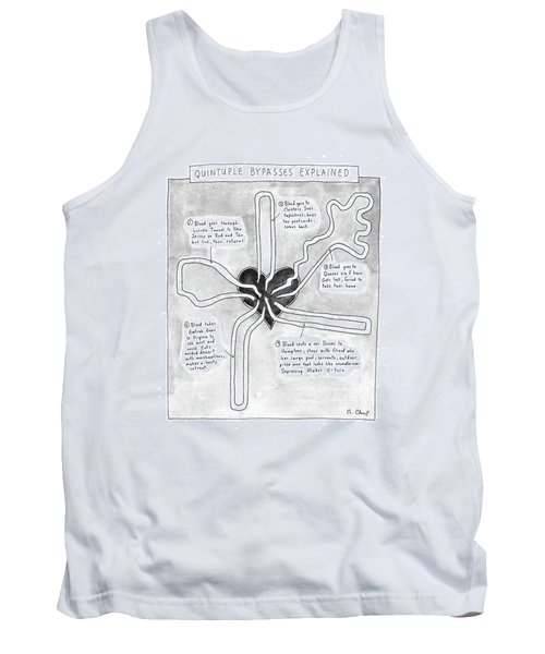 Quintuple Bypasses Explained Tank Top
