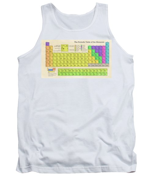 The Periodic Table Of The Elements Tank Top