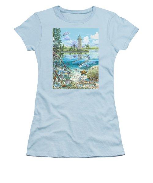 Boca Chita In0026 Women's T-Shirt (Athletic Fit)