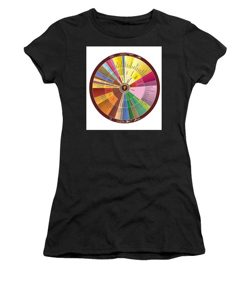 American Wine Chart Women's T-Shirt (Athletic Fit)