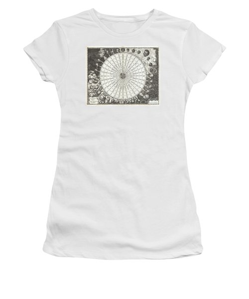 1650 Jansson Wind Rose Anemographic Chart Or Map Of The Winds Women's T-Shirt (Athletic Fit)