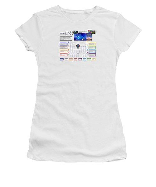 Lightspeed Reading  Women's T-Shirt (Junior Cut) by Peter Hedding