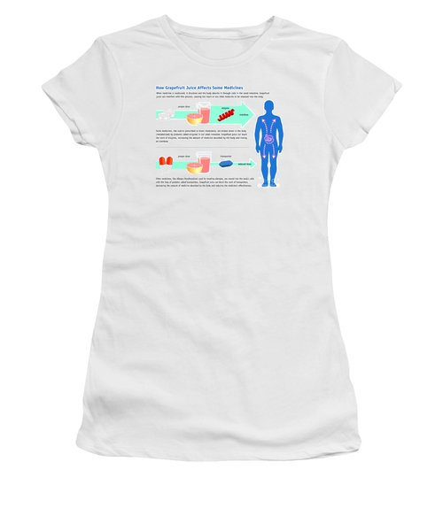 Grapefruit Juice And Medicine Warning Women's T-Shirt (Junior Cut)