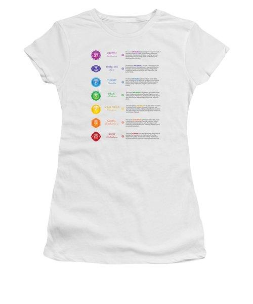 Seven Chakra Info Poster Women's T-Shirt