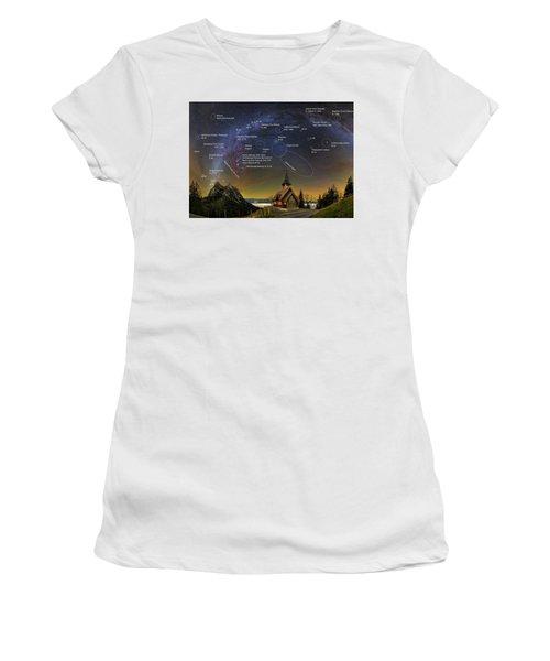 Astrophotography Winter Wonderland Women's T-Shirt