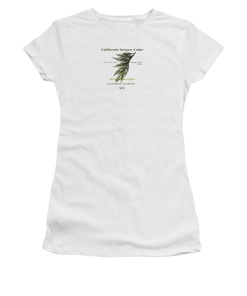 Incense Cedar - Brpwn Text Women's T-Shirt