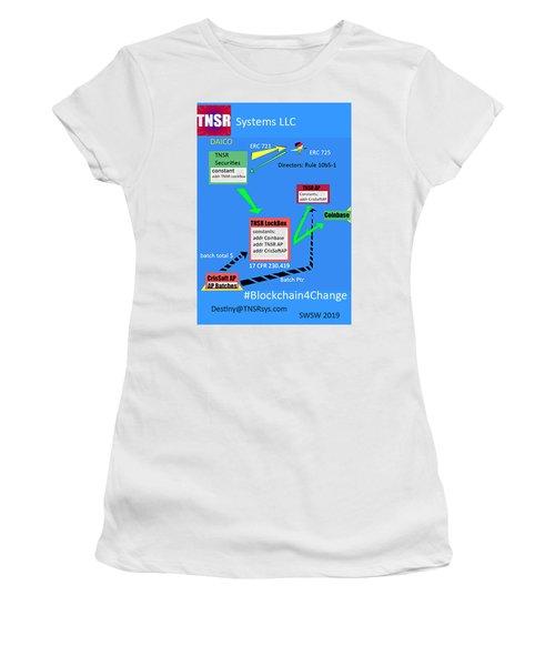 Tnsr Ethereum Cluster Women's T-Shirt