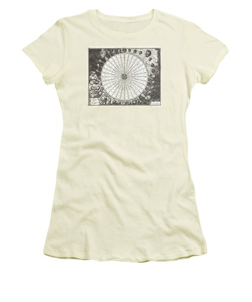 1650 Jansson Wind Rose Anemographic Chart Or Map Of The Winds Women's T-Shirt (Junior Cut) by Paul Fearn