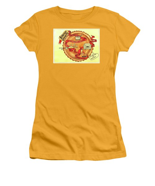 Recipe-butternut Squash Pie Women's T-Shirt (Athletic Fit)