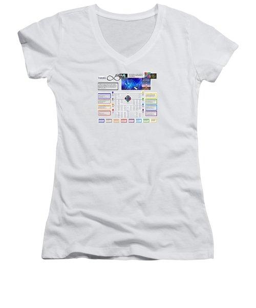 Lightspeed Reading  Women's V-Neck T-Shirt