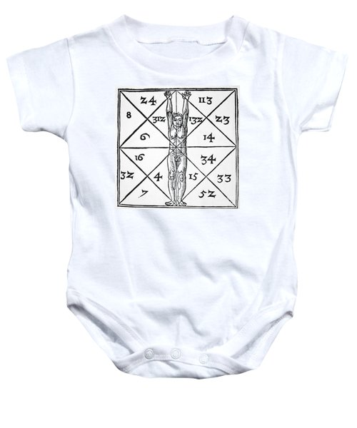The Proportions Of Man And Their Occult Numbers From De Occulta Philosophia Libri IIi Baby Onesie