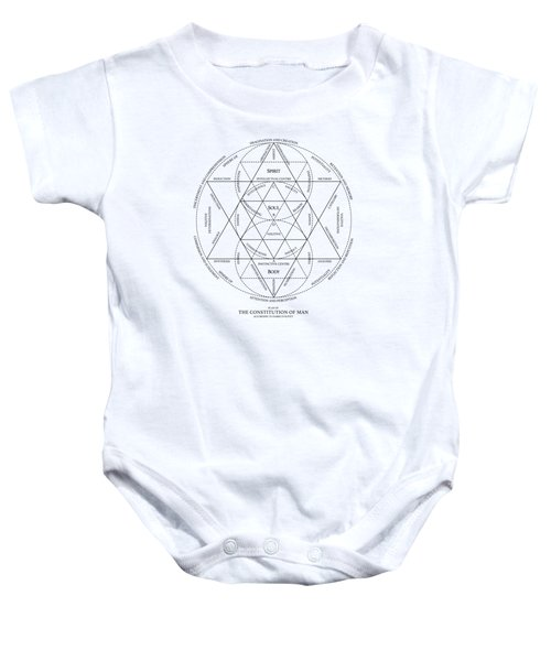 Plan Of Constitution Of Man Baby Onesie
