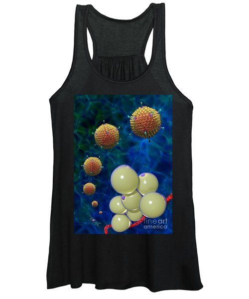 Adenovirus 36 And Fat Cells Women's Tank Top