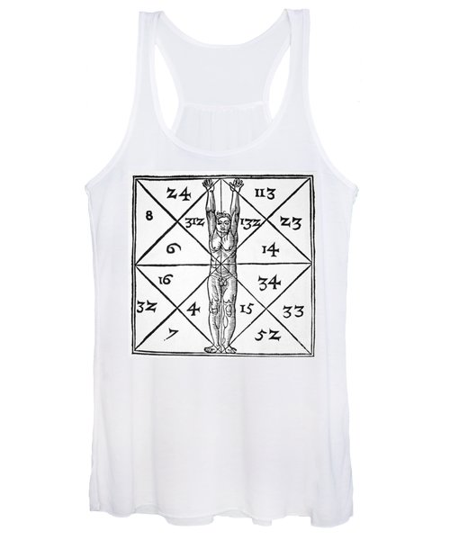 The Proportions Of Man And Their Occult Numbers From De Occulta Philosophia Libri IIi Women's Tank Top