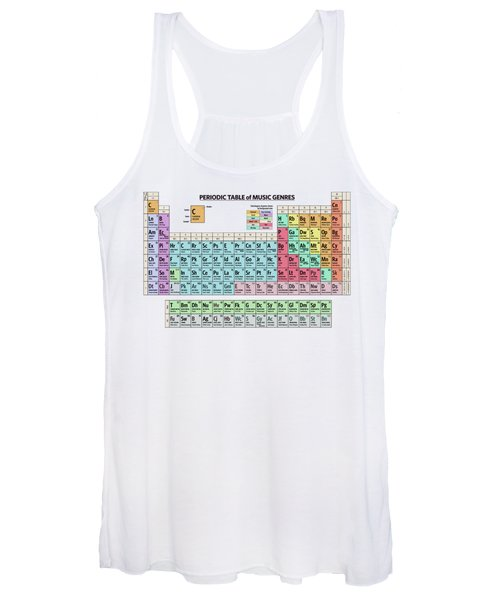 Periodic Table Of Music Genres Women's Tank Top