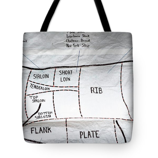 A Diagram Of Cuts Of Beef On White Tote Bag