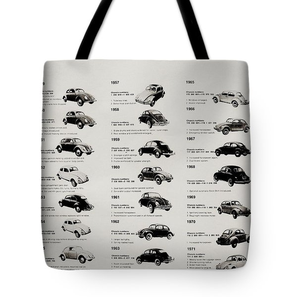 Tote Bag featuring the photograph Beetle Evolution by Benjamin Yeager