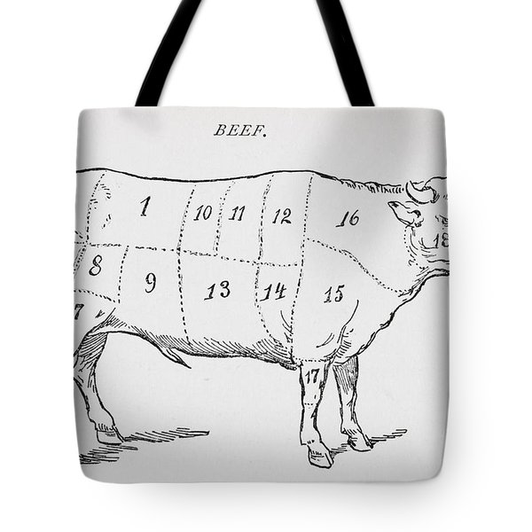 Drawing Of A Bullock Marked To Show Eighteen Different Cuts Of Meat Tote Bag