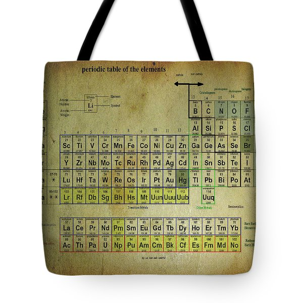 Tote Bag featuring the mixed media Periodic Table Of Elements by Brian Reaves