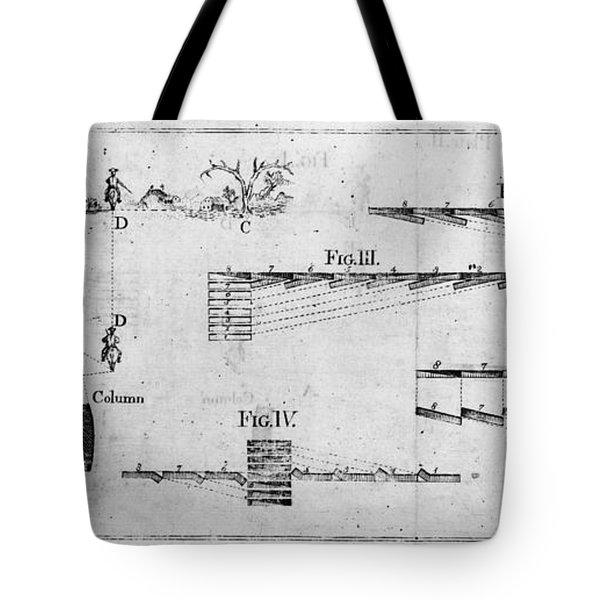 Von Steuben: Regulations Tote Bag by Granger