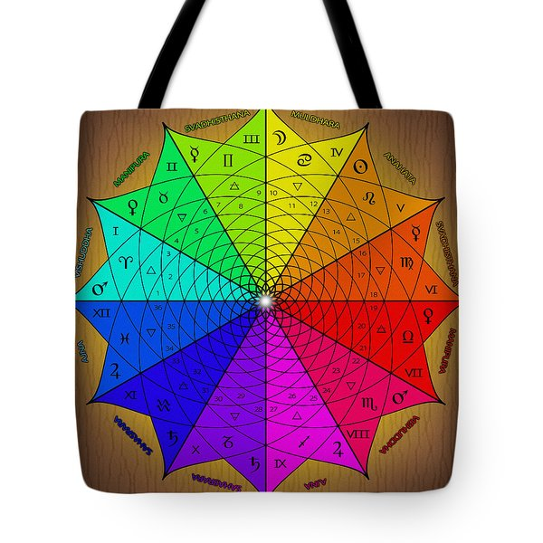 Zodiac Color Star Tote Bag by Derek Gedney