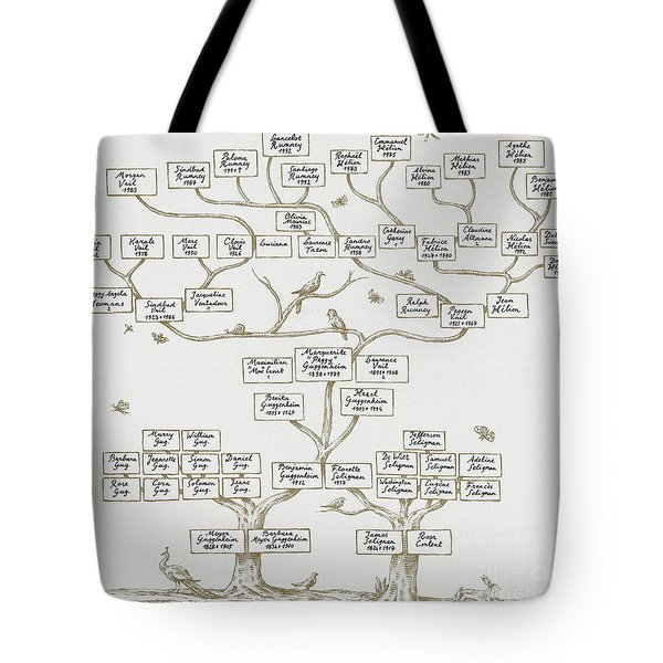 Guggenheim Family Tree Tote Bag by Science Source