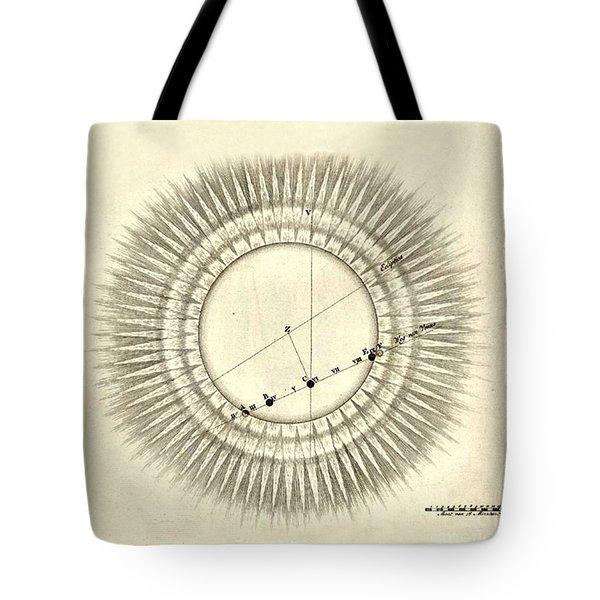 Transit Of Venus, 1761 Tote Bag by Science Source