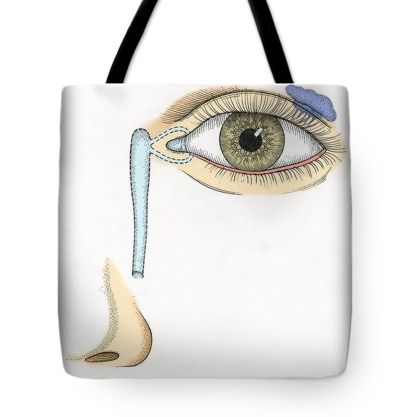 Illustration Of Tear Duct Tote Bag by Science Source