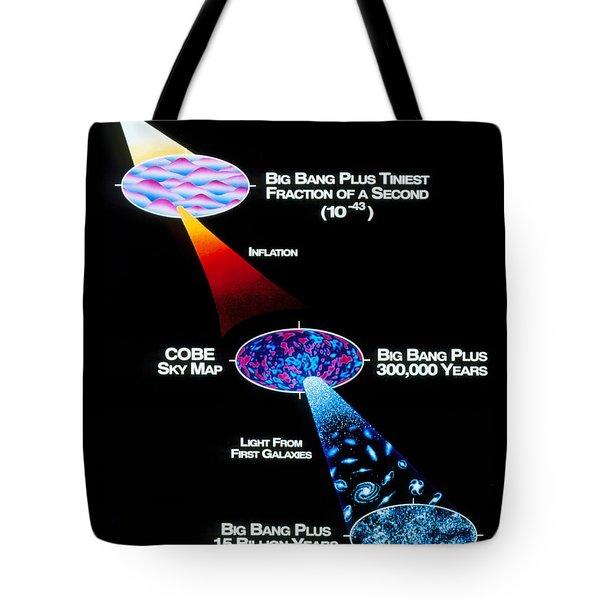 Artwork Of Big Bang Theory Based Tote Bag by NASA / Goddard Space Flight Center