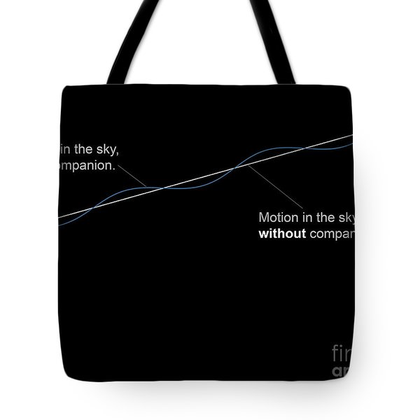 Comparison Diagram Showing The Motion Tote Bag by Fahad Sulehria