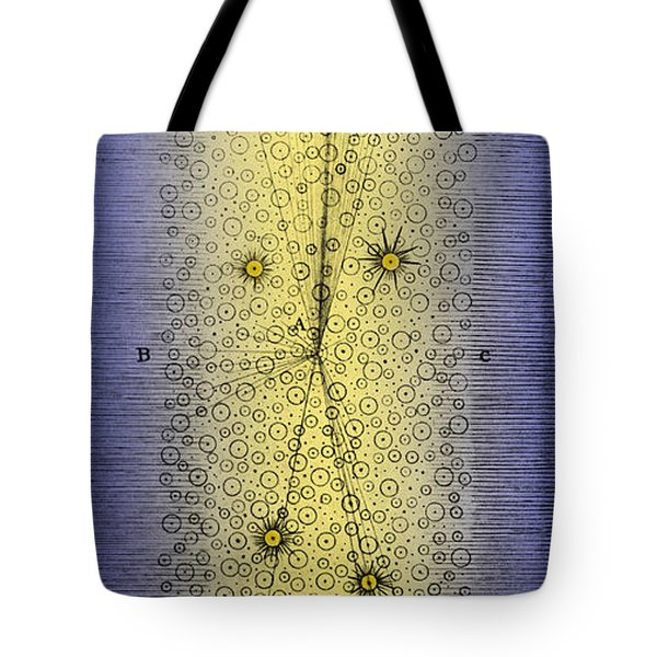 Herschels Milky Way 1784 Tote Bag by Science Source