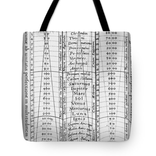 Hierarchy Of The Universe, 1617 Tote Bag by Science Source