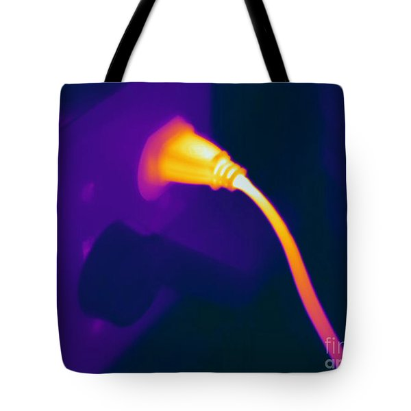Resistive Heating Of A Wire Tote Bag