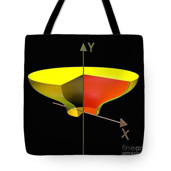 Tote Bag featuring the digital art Solid Of Revolution 2 by Russell Kightley