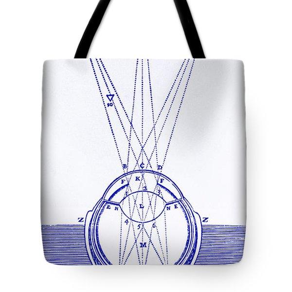 Descartes Eye Investigation Tote Bag