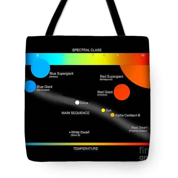 A Simplified Herzprung-russell Diagram Tote Bag by Ron Miller