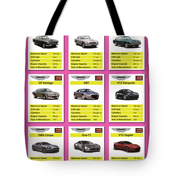 Aston Martin Top Trumps Tote Bag