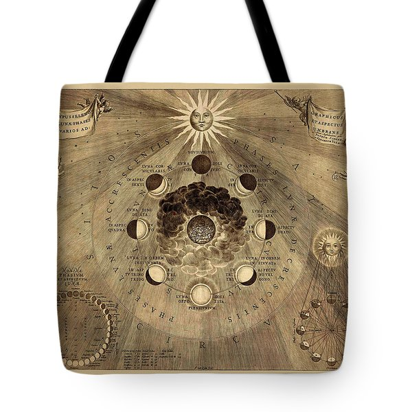 Celestial Map 1710b Tote Bag by Andrew Fare