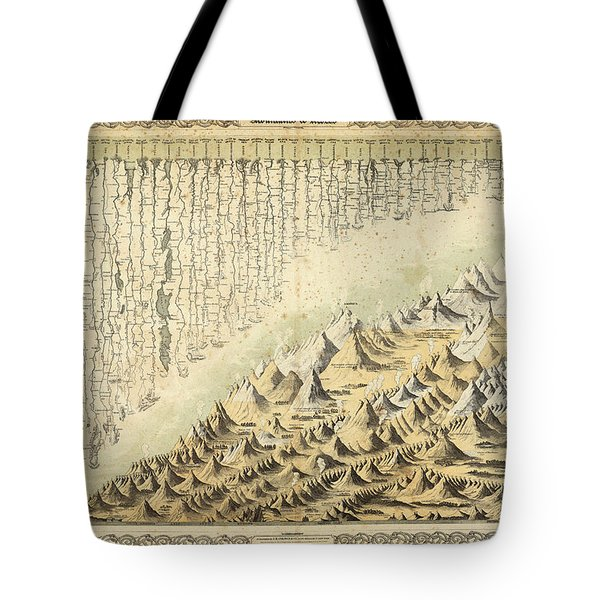 Comparative Map Of The Mountains And Rivers Of The World - Historical Chart Tote Bag