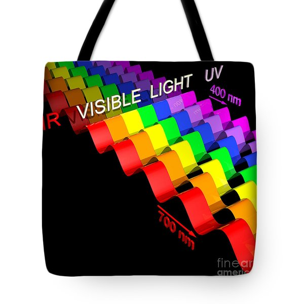 Tote Bag featuring the digital art Electromagnetic Spectrum by Russell Kightley